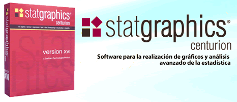 STATGRAPHICS Centurión software Business Intelligence / CPM